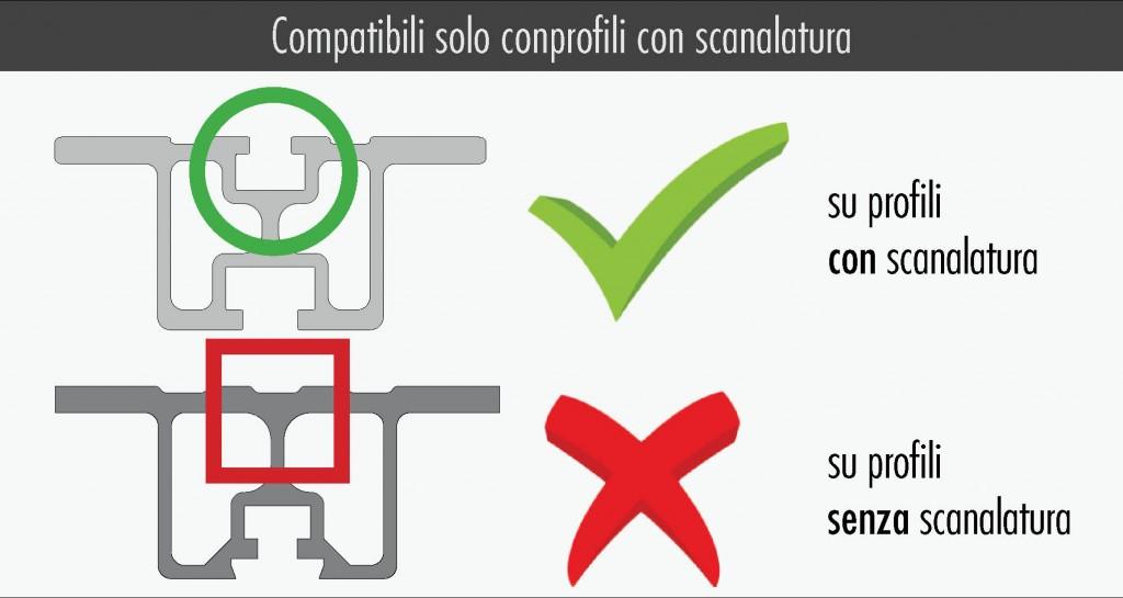 schema_compatibilità_tappi